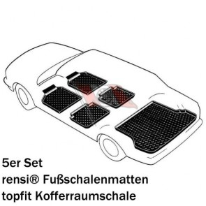 https://www.rensi.de/media/tmp/catalog/product/g/l/glasauto_5_vhko_rensi_topfit_500_pixel_mw.jpg